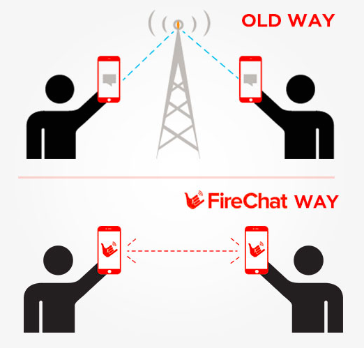 firechat-advt-image-2-for-web